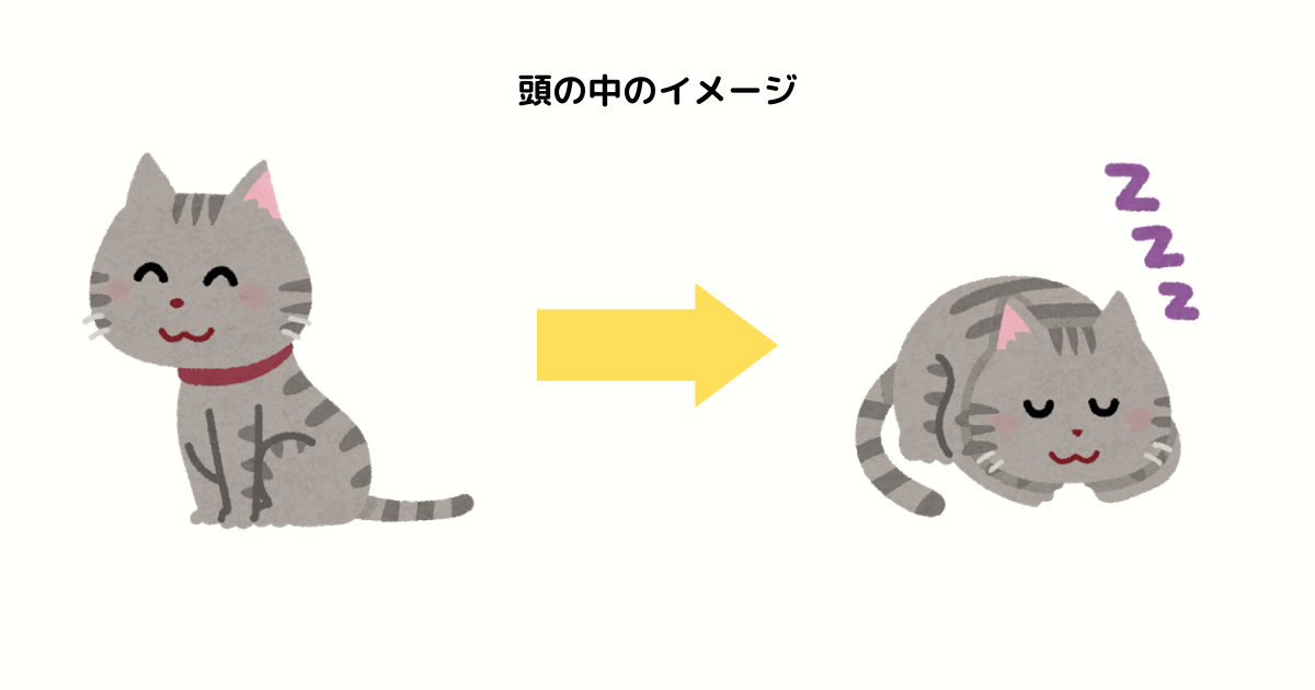 頭の中で「a tabby cat」を「a sleeping tabby cat」に置き換える